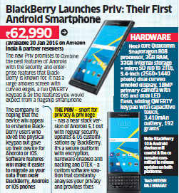 BlackBerry launches Android-powered Priv smartphone at Rs 62,990