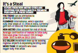Duty-free shops at airports in non-metro cities like Amritsar, Jaipur, etc see uptick in biz
