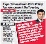 Raghuram Rajan likely to keep policy rate unchanged
