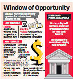 New private banks may get 74% FDI from the beginning