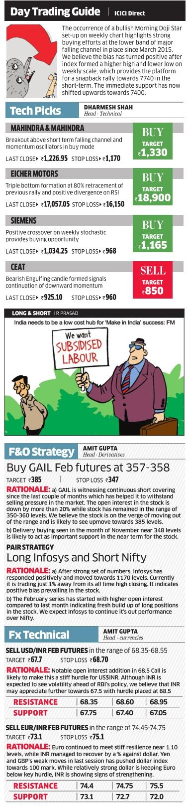 Day trading guide by ICICIDirect com - The Economic Times