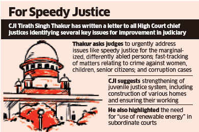CJI TS Thakur wants to give priority to cases older than 5 years