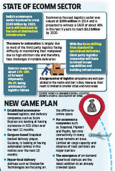Why 2016 promises to be litmus test for e-commerce-focused logistics companies like GoJavas & Delhivery