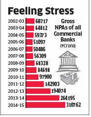 NIIF may help PSU banks cut NPAs - The Economic Times