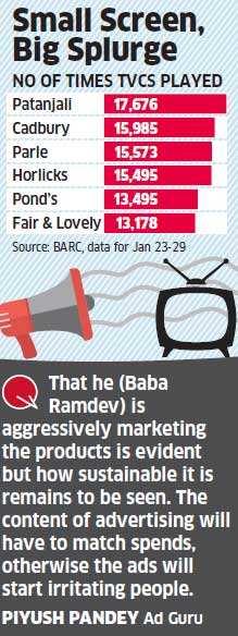 Baba Ramdev's Patanjali Ayurved Ltd becomes India's biggest FMCG advertiser this week; outnumbers Cadbury, Parle
