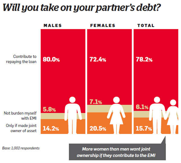 How to ensure financial compatibility in your relationship - The