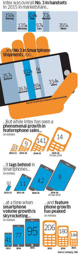 How Narendra Bansal made Intex India's third-largest selling mobile phone