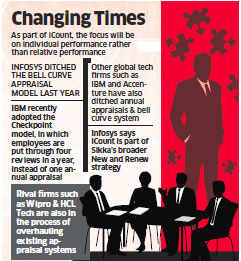 Infosys ahead of bell curve, to evaluate staff with new performance appraisal system 'iCount'