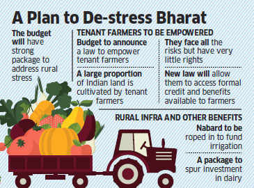 Budget 2016: Tenant farmers to be recognised as genuine cultivators as part of PM Modi's push to end rural woes