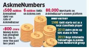 Astro's Askmebazaar eyes billion-dollar valuation