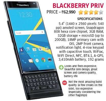 Blackberry: Meet Android - The Economic Times