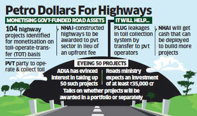 Big infra boost: Abu Dhabi keen to invest Rs 35,000 crore on 50 Indian highway projects