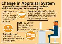 IBM and Infosys reject bell curve, more companies to follow suit