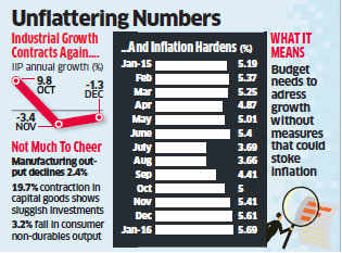 Budget 2016: Slow industrial growth and high inflation cast their shadow on FM Arun Jaitley's plans
