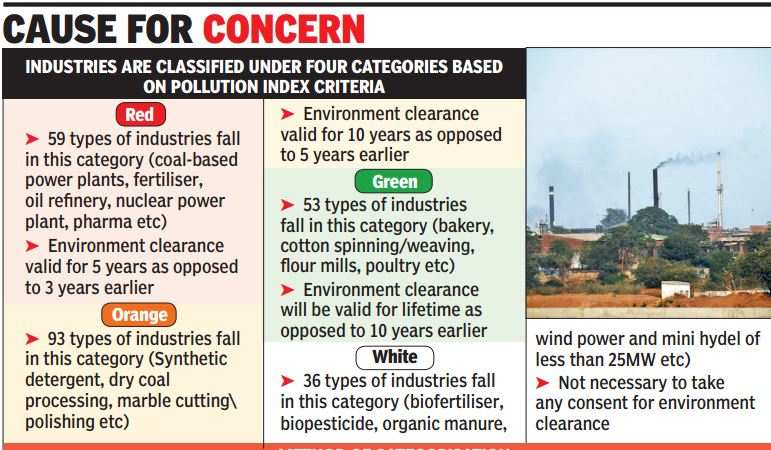 Environment ministry to cut clearance red tape
