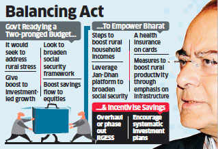 Budget 2016 to pivot around reforms and rural uplift; to focus on relieving rural stress