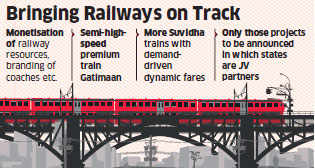 Railway Minister Suresh Prabhu's budget to focus on innovative means of revenue generation