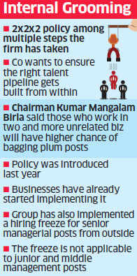 AV Birla Group rolls out new policy for senior appointments