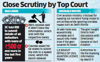 Supreme Court cracks the whip on bank NPAs, air routes