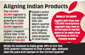 Apple withdraws iPhone 4s, 5c models from India, seeks to exit sub-Rs 20,000 category