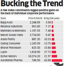 Make In India push fails to lift manufacturing companies