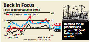 Improved show by oil market companies like Indian Oil and HPCL in Q3 likely to attract investors