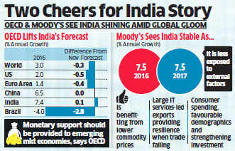 Moody's pegs India's growth at 7.5%  for next two years, says India insulated from turmoil