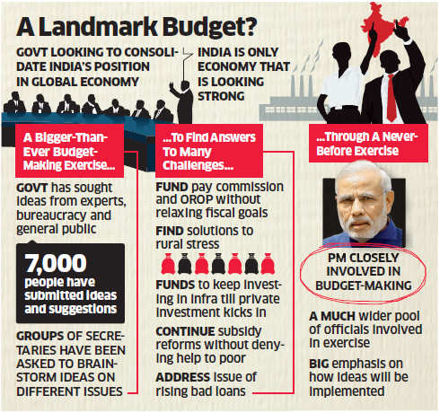 Budget 2016: Unlike predecessors, Prime Minister Narendra Modi actively involved in Budget-making exercise