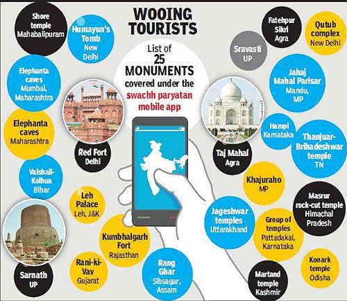 Now, an app to keep heritage sites clean