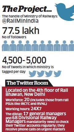How the Indian Railways is leveraging Twitter to reach out to the millions who ride on its trains
