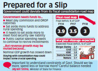 Fiscal goal slippage will not surprise brokerages: Experts