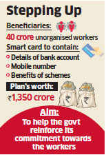 FM Jaitley may unveil social security card in Budget 2016