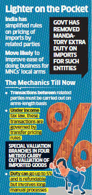 India eases customs rules for local arms of multinationals