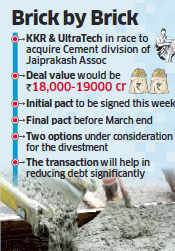 KKR, UltraTech & Dalmia in race to buy Jaypee's cement business in Rs 18,000-crore Deal