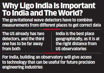 Ligo India: Big science project with big benefits