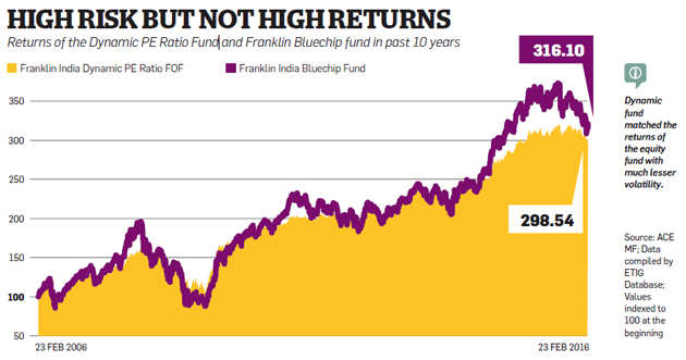 How to protect your financial goals from stock market volatility
