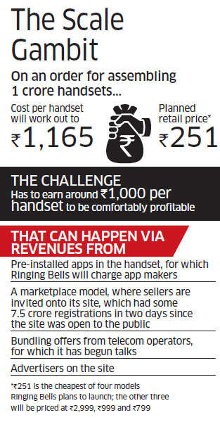 How Ringing Bells, founded by Mohit and Dhaarna Goel, plans to make the cheapest smartphone