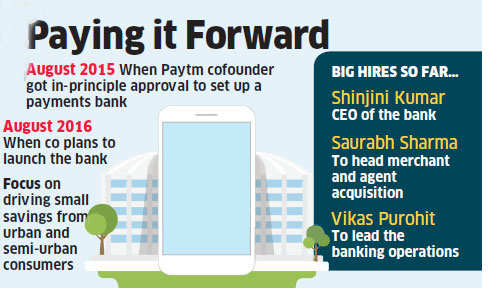 Payments bank: Paytm plans to unveil blueprint in March first week