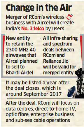 Reliance Communications, Aircel rejig merger plan; each will hold 50% in new entity