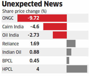 Budget 2016: Liberalisation of gas prices may encourage energy firms to develop idling deep-sea fields