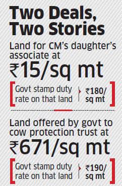 Gujarat CM Anandiben Patel daughter's partners got 422 acres land at 92% discount