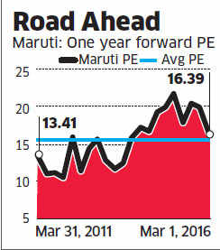 Maruti more vulnerable than peers to infrastructure cess