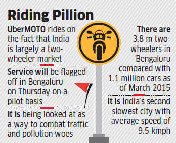 Bike service UberMOTO to debut in Bengaluru today; fares as low as Rs 3/km
