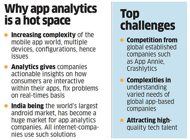 Here's what App analytics firms need to learn to sustain in the long run