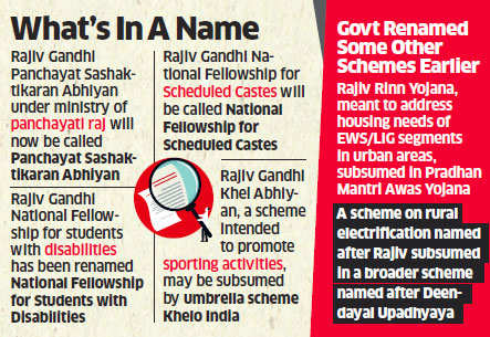 Budget 2016 drops Rajiv Gandhi's name from many schemes