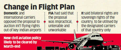 Plan to auction international flying rights likely to be junked