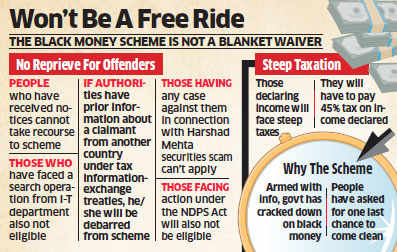 Government to ensure that black money amnesty window is not misused by offenders under tax radar