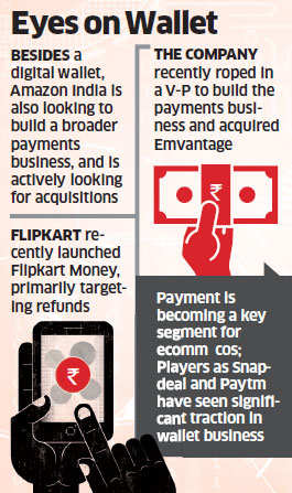 Amazon India planning launch of digital wallet in a bid to build online payments business