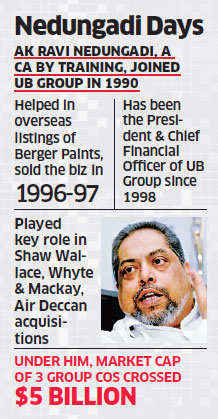 Vijay Mallya's key advisor Ravi Nedungadi stepping down from UB Group