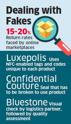Firms like Luxepolis, Confidential Couture & Bluestone are using innovative techniques to reduce rate of return